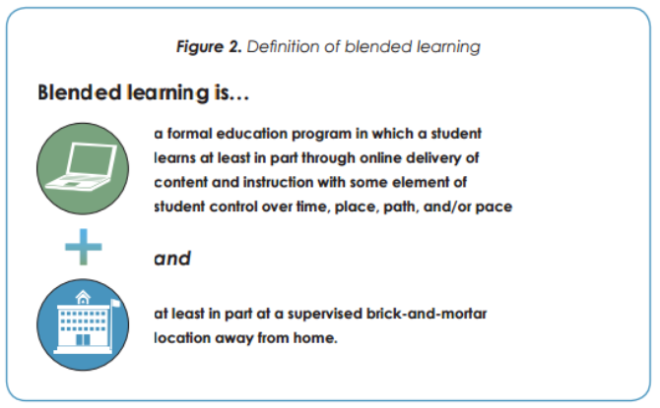 Classroom Design Education Definition ~ Ed tech blended learning in the primary school classroom