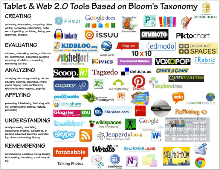 blooms-taxonomy-apps-picture.png