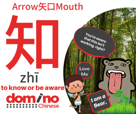 Character for word 'to know to be aware' in Mandarin Chinese